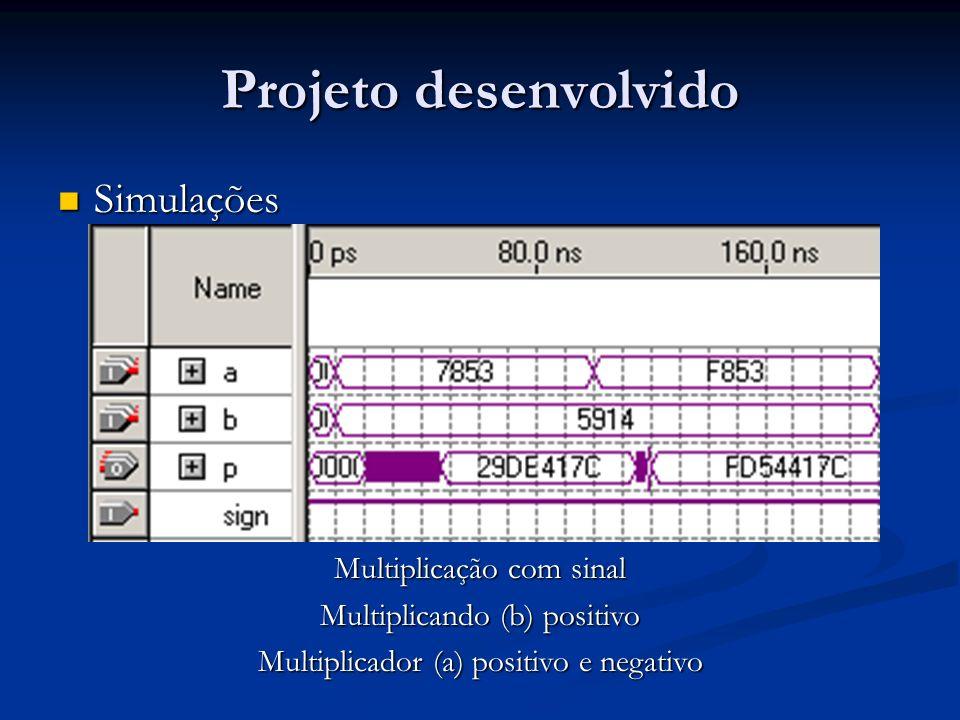 Projeto desenvolvido Simulações Simulações Multiplicação com sinal Multiplicando (b) positivo Multiplicador (a) positivo e negativo