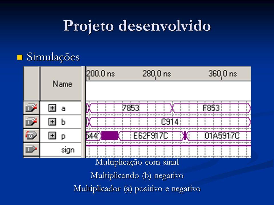 Projeto desenvolvido Simulações Simulações Multiplicação com sinal Multiplicando (b) negativo Multiplicador (a) positivo e negativo