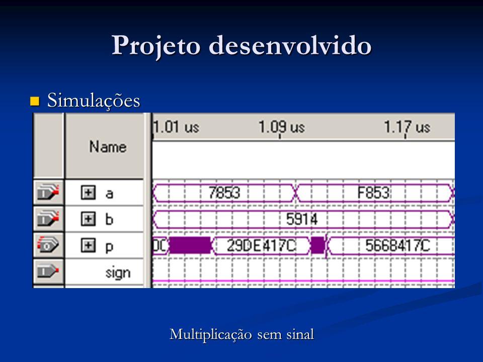 Projeto desenvolvido Simulações Simulações Multiplicação sem sinal