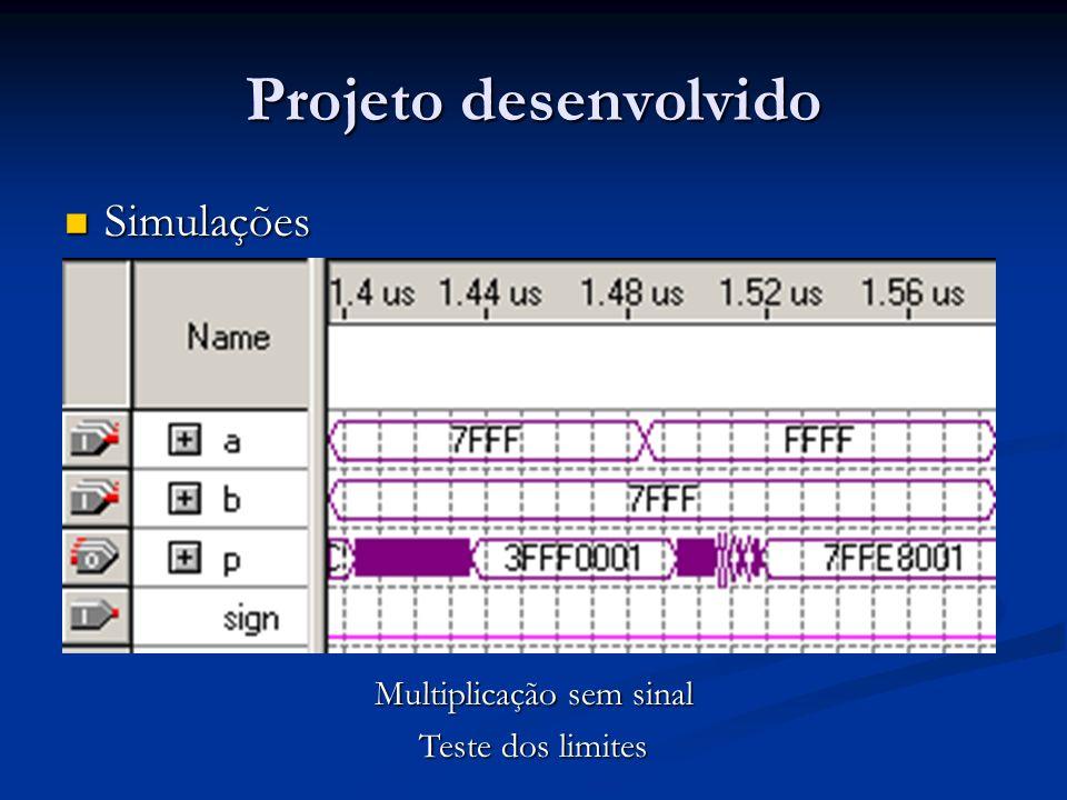 Projeto desenvolvido Simulações Simulações Multiplicação sem sinal Teste dos limites