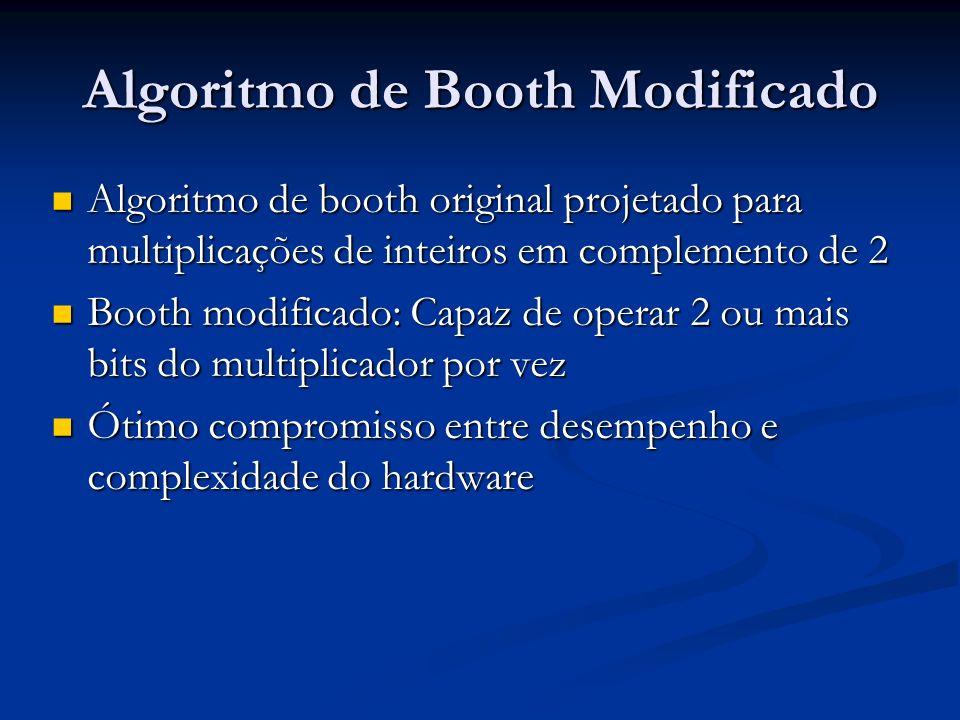 Algoritmo de Booth Modificado Algoritmo de booth original projetado para multiplicações de inteiros em complemento de 2 Algoritmo de booth original pr