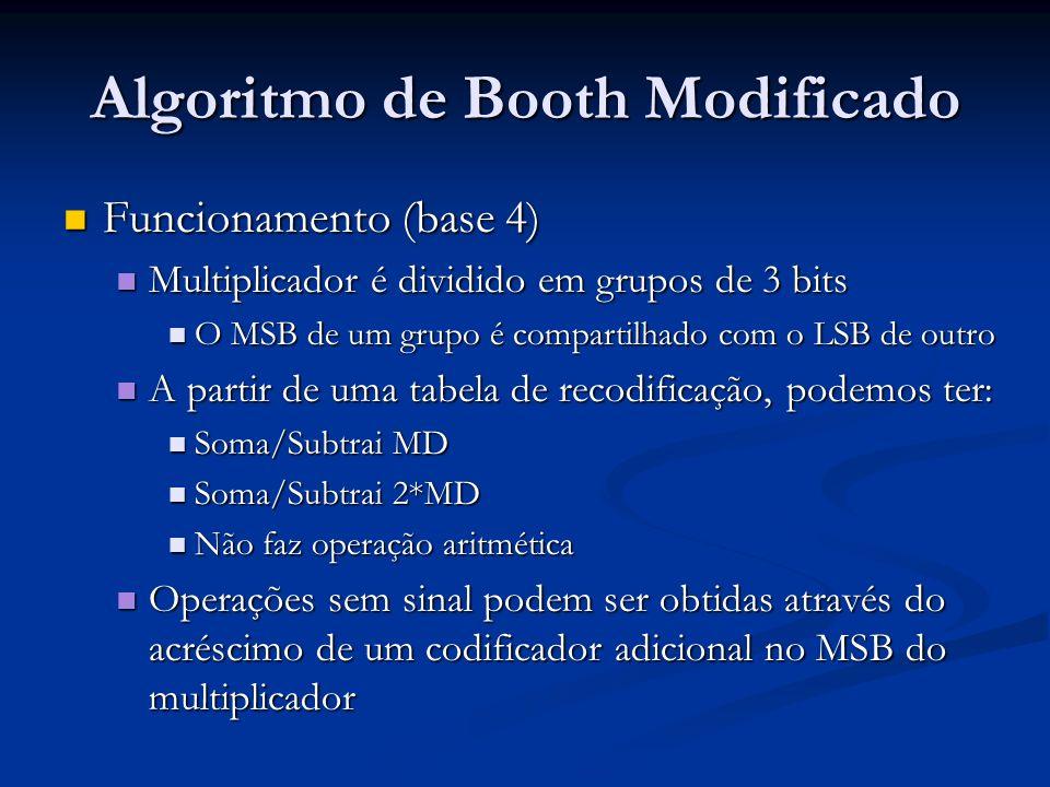 Algoritmo de Booth Modificado Funcionamento (base 4) Funcionamento (base 4) Multiplicador é dividido em grupos de 3 bits Multiplicador é dividido em g