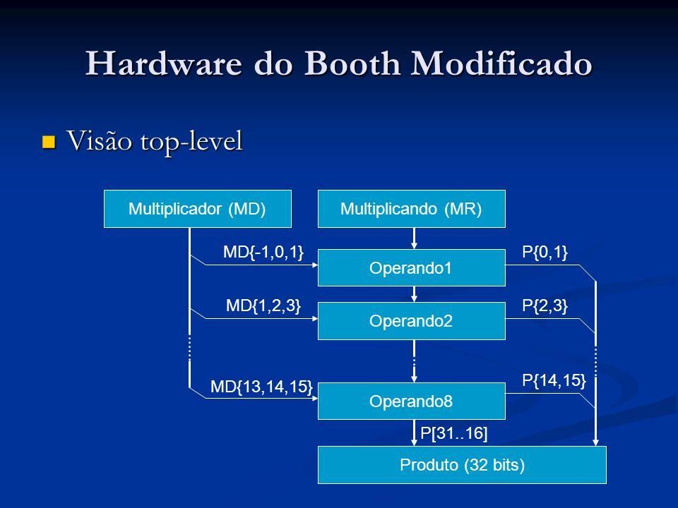 Hardware do Booth Modificado Visão top-level Visão top-level Multiplicador (MD)Multiplicando (MR) Operando1 Operando2 Operando8 Produto (32 bits) MD{1