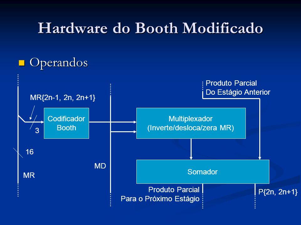 Hardware do Booth Modificado Operandos Operandos Codificador Booth Multiplexador (Inverte/desloca/zera MR) Somador MD Produto Parcial Do Estágio Anter