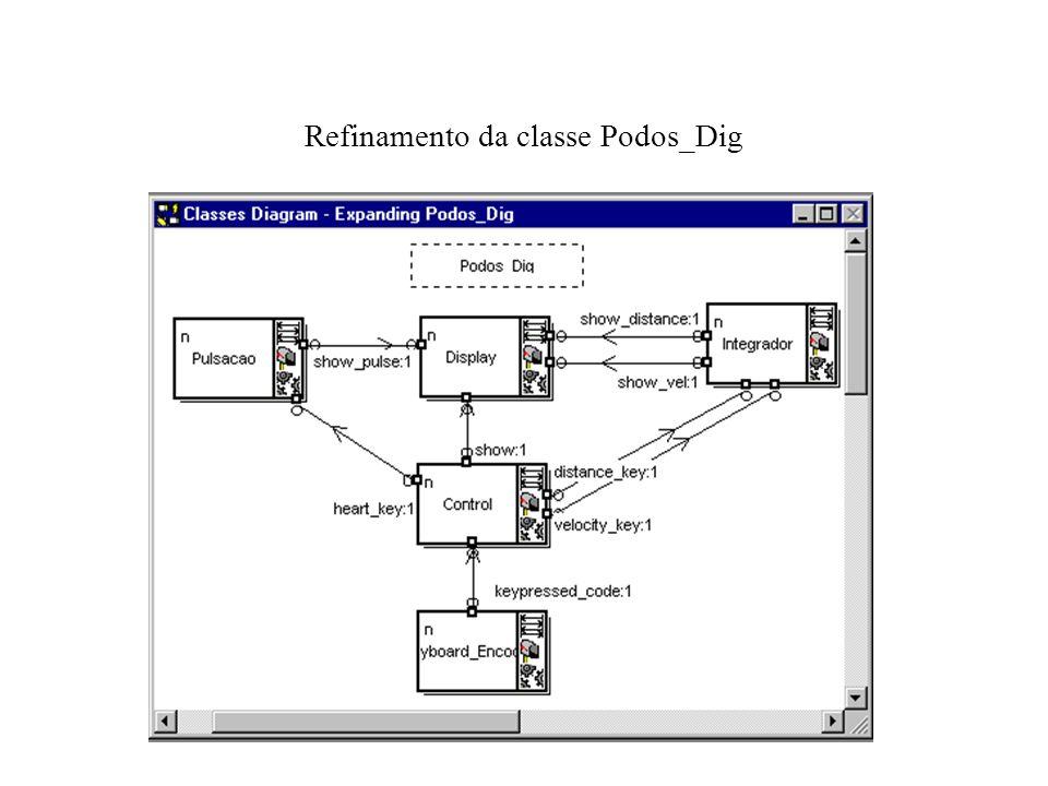 Refinamento da classe Podos_Dig