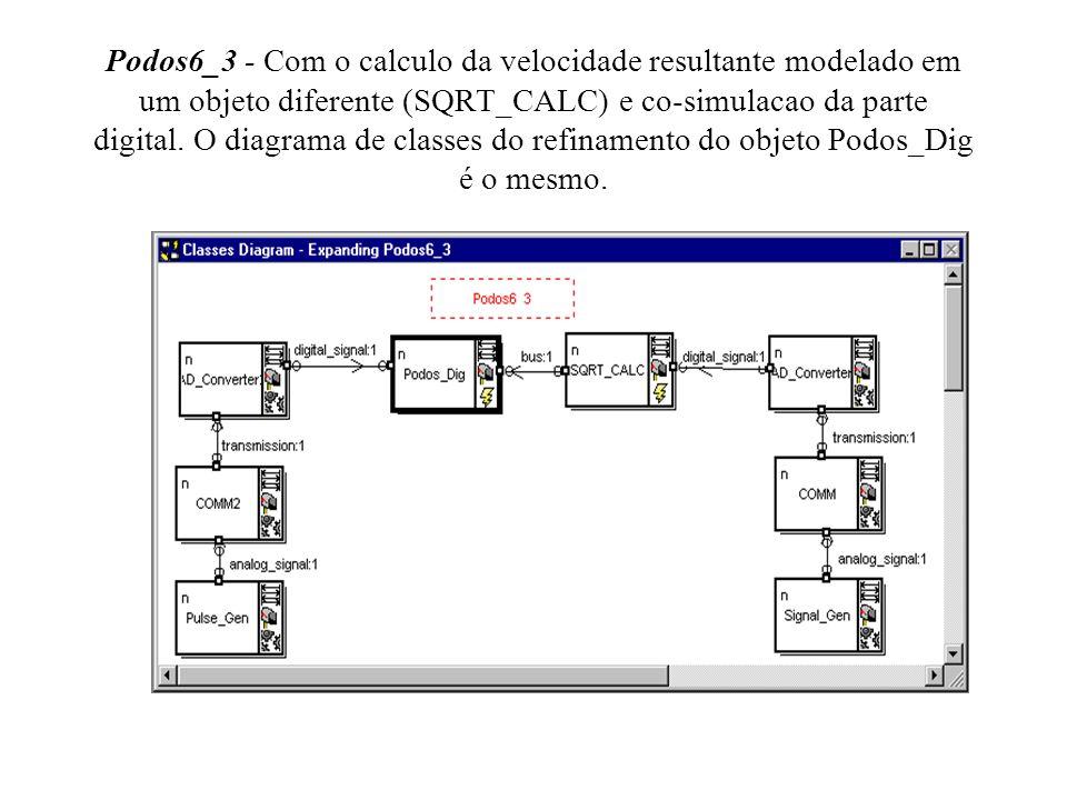 Podos6_3 - Com o calculo da velocidade resultante modelado em um objeto diferente (SQRT_CALC) e co-simulacao da parte digital.