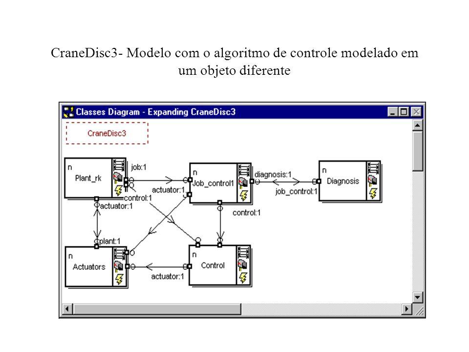 CraneCosim- modelo com a co-simulação de componentes VHDL (job_control e diagnosis) e Control_A implementando o algoritmo de controle em C++.