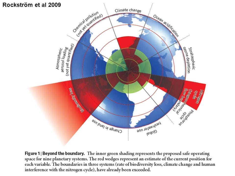 Rockström et al 2009