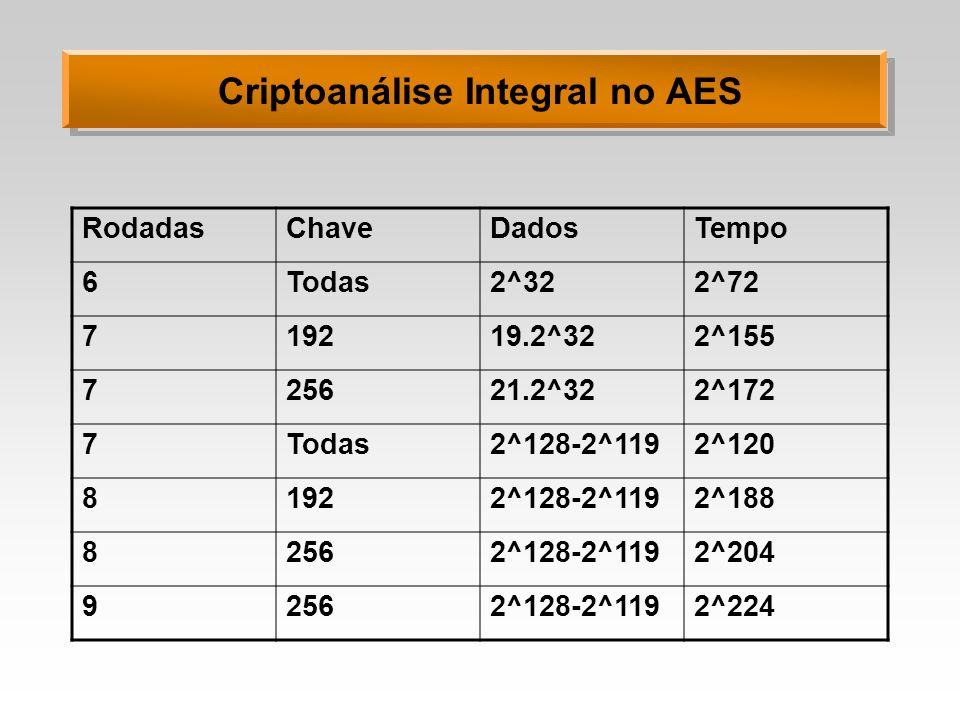 Criptoanálise Integral no AES RodadasChaveDadosTempo 6Todas2^322^72 719219.2^322^155 725621.2^322^172 7Todas2^128-2^1192^120 81922^128-2^1192^188 8256