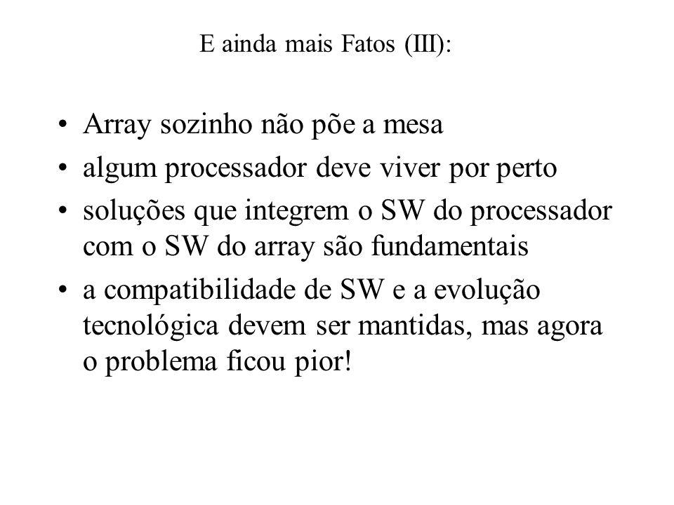 Fatos (II): Uma vez definido um array, para mudá-lo devem-se reescrever os –compiladores –sintetizadores –ferramentas de placement e routing moral: ar