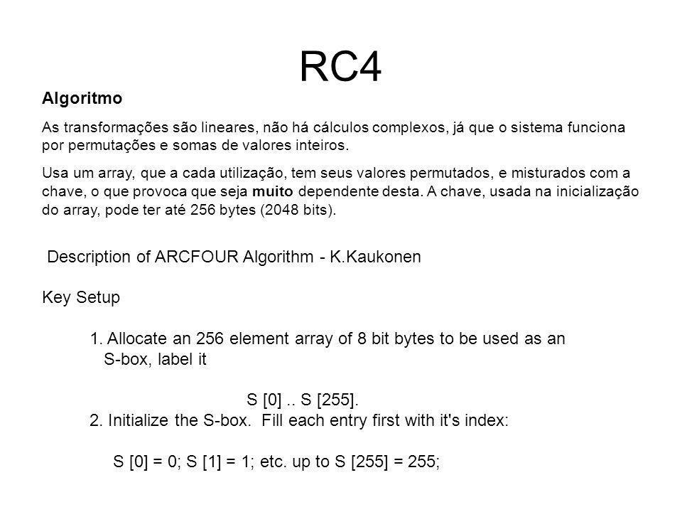 RC4 RC4-based cryptosystems