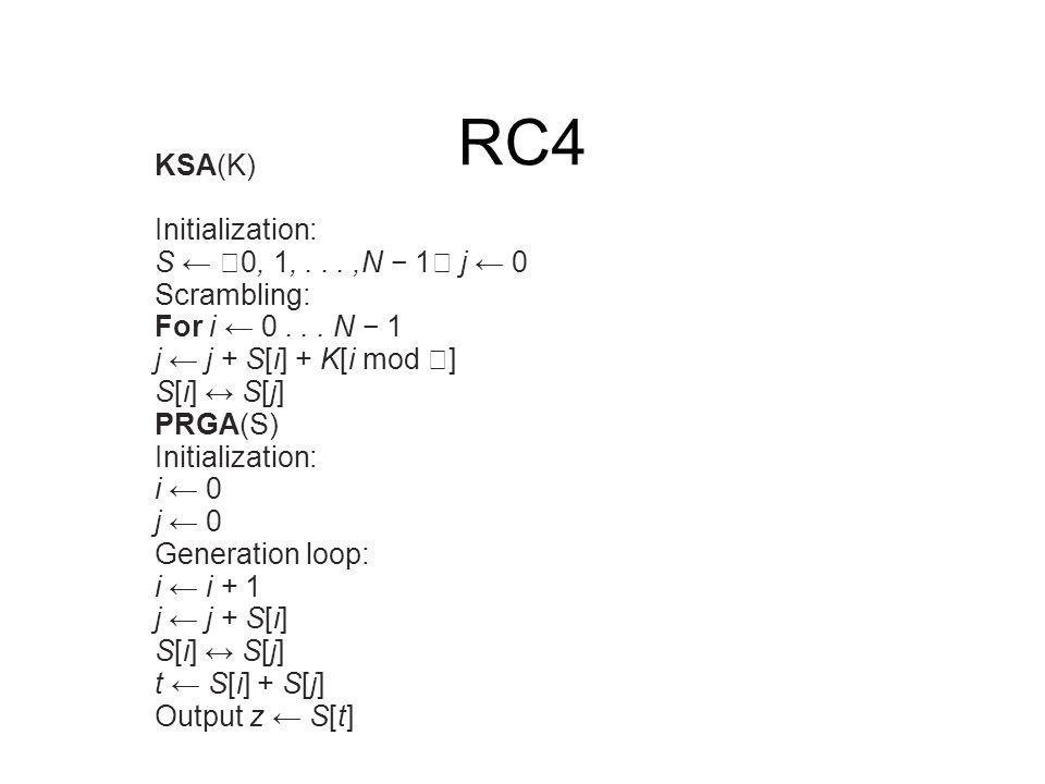 RC4 Fragilidade do RC4 2001 - publicação de artigos sobre a fragilidade do protocolo WEP: O Intercepting Mobile Communication, UCB e o Weakness in the Key Scheduling Algorithm of RC4, escrito pelo CISCO e Instituto Weizmann, Israel..