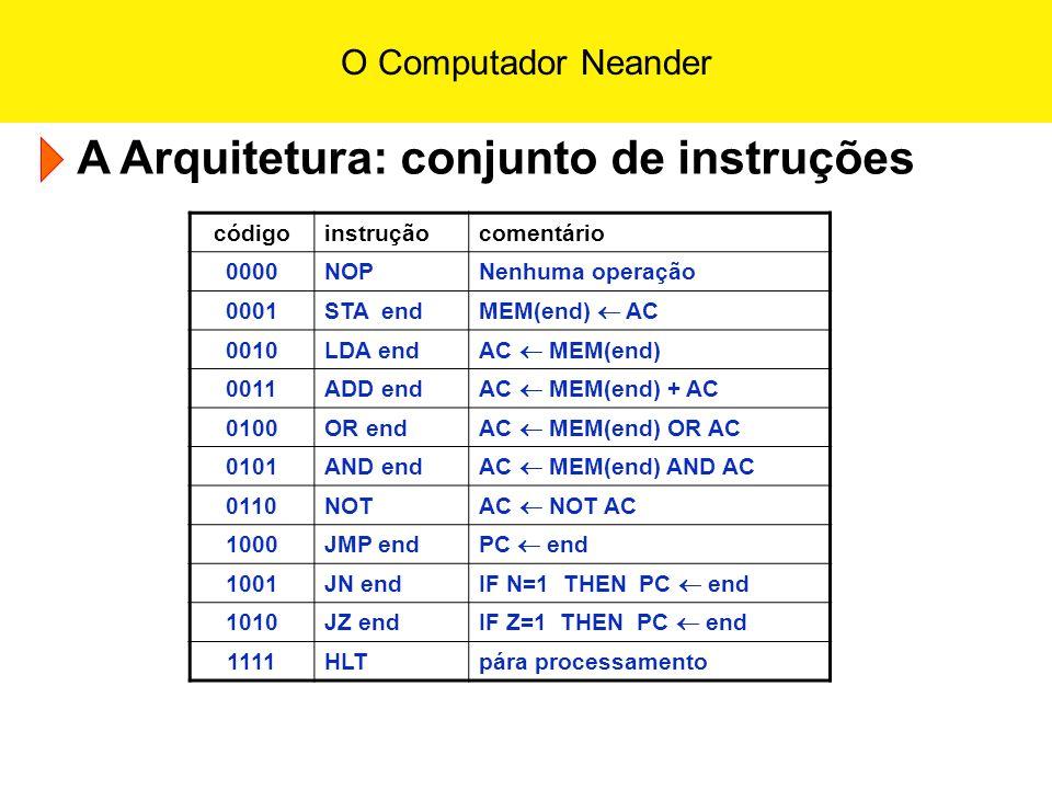 O Computador Neander A Arquitetura: conjunto de instruções códigoinstruçãocomentário 0000NOPNenhuma operação 0001STA end MEM(end) AC 0010LDA end AC ME