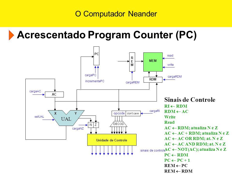 O Computador Neander Acrescentado Program Counter (PC) UAL X Y AC RDM REMREM MEM sinais de controle read Unidade de Controle N Zopcode dont care DECOD