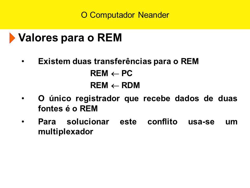 O Computador Neander Valores para o REM Existem duas transferências para o REM REM PC REM RDM O único registrador que recebe dados de duas fontes é o