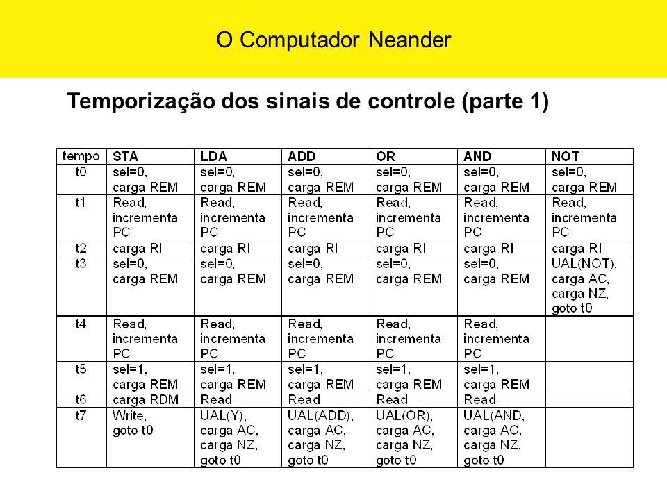 O Computador Neander Temporização dos sinais de controle (parte 1)
