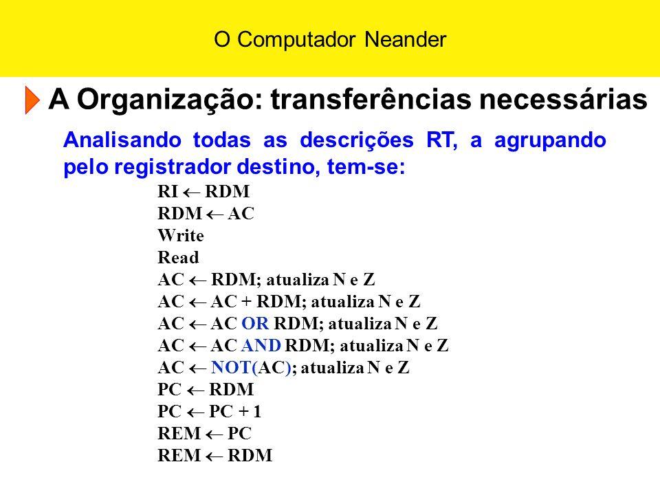 O Computador Neander A Organização: registradores AC: um registrador de 8 bits PC: um registrador de 8 bits (registrador-contador) RI: um registrador de 4 bits (ou 8) RDM: um registrador de 8 bits (largura do dado) REM: um registrador de 8 bits (largura do endereço) N: um flip-flop para o código de condição N Z: um flip-flop para o código de condição Z Uma memória de 256 posições (endereços) x 8 bits