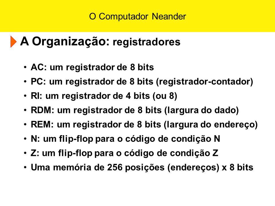 O Computador Neander A Organização: sinais de controle para cada transferência TransferênciaSinais de controle REM PC sel=0, cargaREM PC PC + 1 incrementaPC RI RDM cargaRI REM RDM sel=1, cargaREM RDM AC cargaRDM AC RDM; atualiza N e Z selUAL(Y), cargaAC, cargaNZ AC AC + RDM; atualiza N e Z selUAL(ADD), cargaAC, cargaNZ AC AC AND RDM; atualiza N e Z selUAL(AND), cargaAC, cargaNZ AC AC OR RDM; atualiza N e Z selUAL(OR), cargaAC, cargaNZ AC NOT(AC); atualiza N e Z selUAL(NOT), cargaAC, cargaNZ PC RDM cargaPC