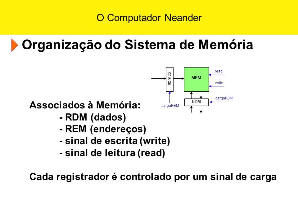 O Computador Neander Organização do Sistema de Memória RDM REMREM MEM read write cargaRDM cargaREM Associados à Memória: - RDM (dados) - REM (endereço