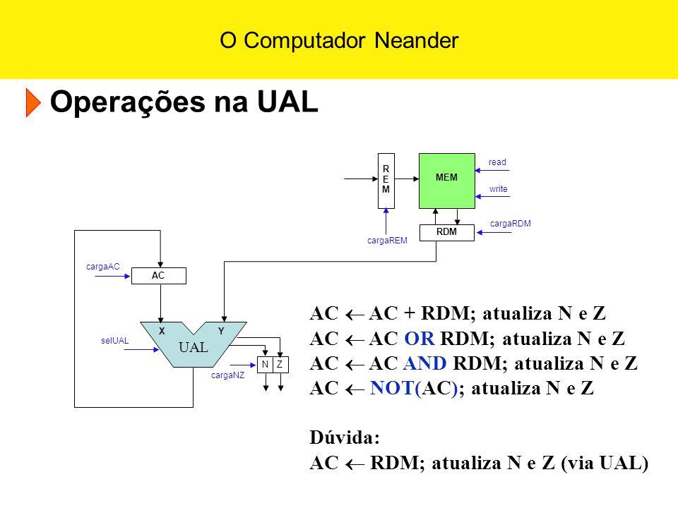 O Computador Neander carga REM = t0 + t3.(STA+LDA+ADD+OR+AND+JMP+JN.N+JZ.Z + t5.(STA+LDA+ADD+OR+AND) incrementa PC = t1 + t4.(STA+LDA+ADD+OR+AND) + t3.(JN.N + JZ.Z) carga RI = t2 sel = t5.(STA+LDA+ADD+OR+AND) carga RDM = t6.STA Read = t1 + t4.(STA+LDA+ADD+OR+AND+JMP+JN.N+JZ.Z) + t6.(LDA+ADD+OR+AND) Write = t7.STA UAL(Y) = t7.LDA UAL(ADD) = t7.ADD UAL(OR) = t7.OR UAL(AND) = t7.AND UAL(NOT) = t3.NOT carga AC = t7.(LDA+ADD+OR+AND) + t3.NOT carga NZ = t7.(LDA+ADD+OR+AND) + t3.NOT = carga AC carga PC = t5.(JMP+JN.N+JZ.Z) goto t0 = t7.(STA+LDA+ADD+OR+AND) + t3.(NOP+NOT+JN.N+JZ.Z) + t5.(JMP+JN.N+JZ.Z) Expressões booleanas dos sinais de controle