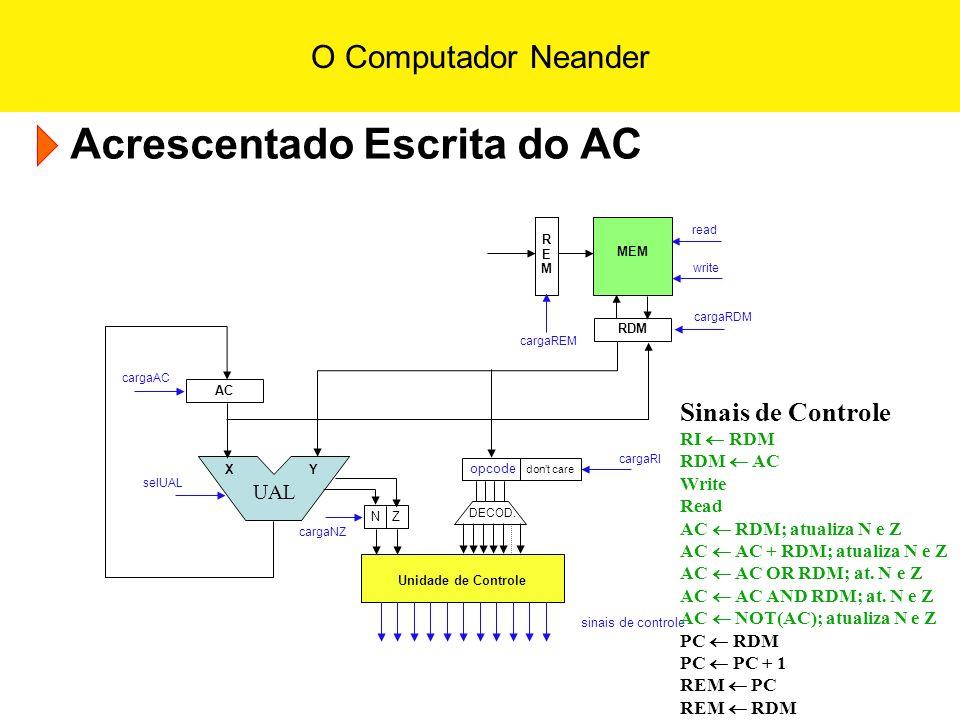 O Computador Neander Acrescentado Escrita do AC UAL X Y AC RDM REMREM MEM sinais de controle read Unidade de Controle N Zopcode dont care DECOD. write