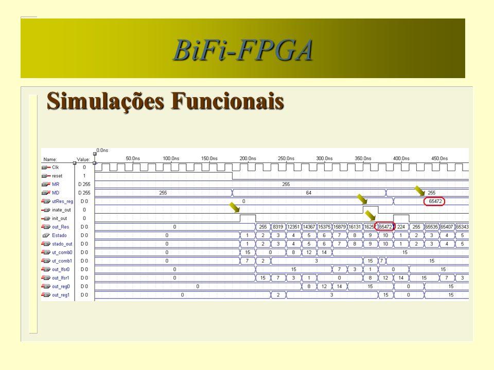SimulaçõesFuncionais Simulações Funcionais BiFi-FPGA