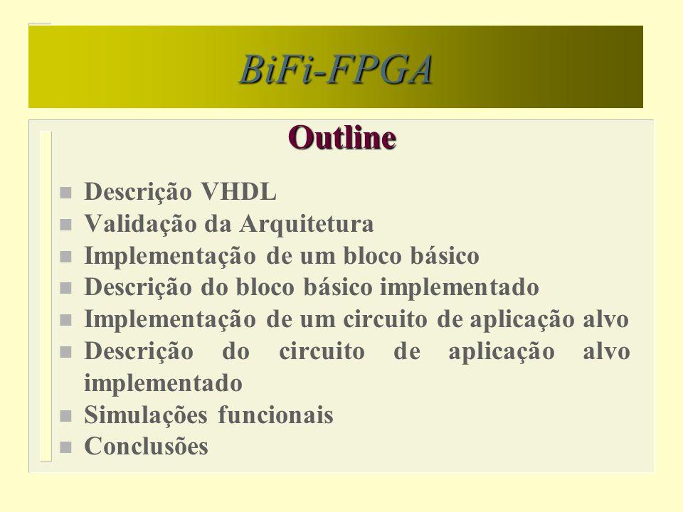 n Descrição VHDL n Validação da Arquitetura n Implementação de um bloco básico n Descrição do bloco básico implementado n Implementação de um circuito