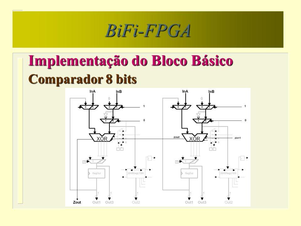 n Um comparador de 8 bits é implementado utilizando-se a função XOR bit a bit da ULA; n Os operando a serem comparados devem ser fornecidos pelas entrada inA e inB; n A saída Zout fornecerá 1(um lógico) quando os operadores forem iguais ou 0(zero lógico) se eles forem diferentes.