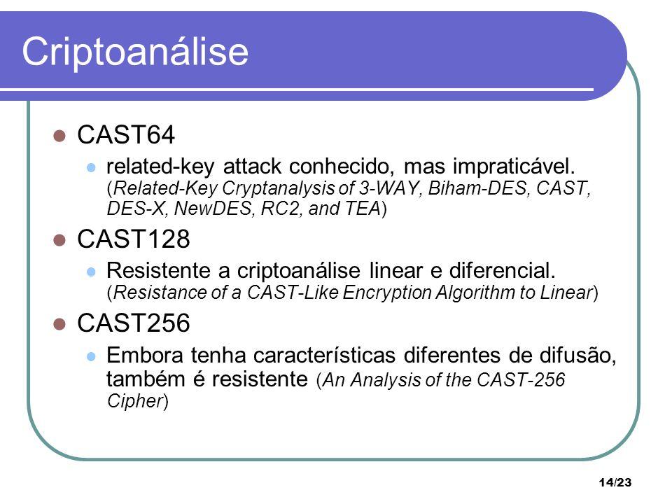 14/23 Criptoanálise CAST64 related-key attack conhecido, mas impraticável.