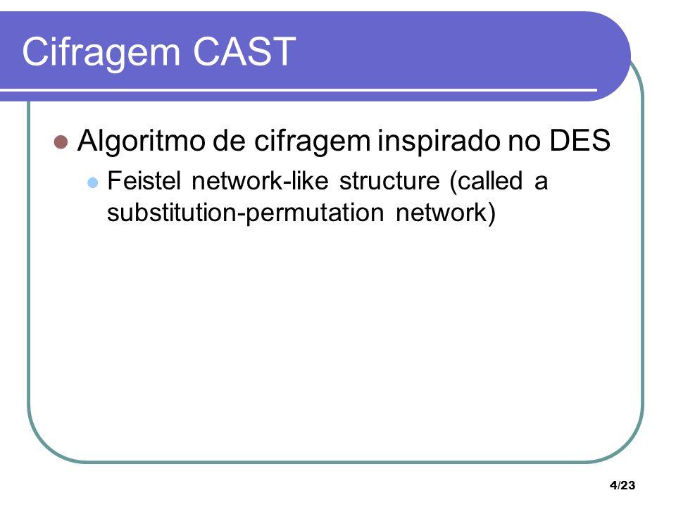 4/23 Cifragem CAST Algoritmo de cifragem inspirado no DES Feistel network-like structure (called a substitution-permutation network)