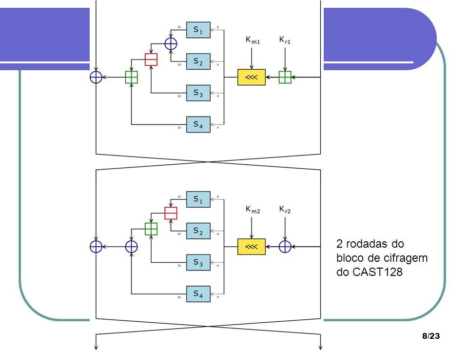 8/23 2 rodadas do bloco de cifragem do CAST128
