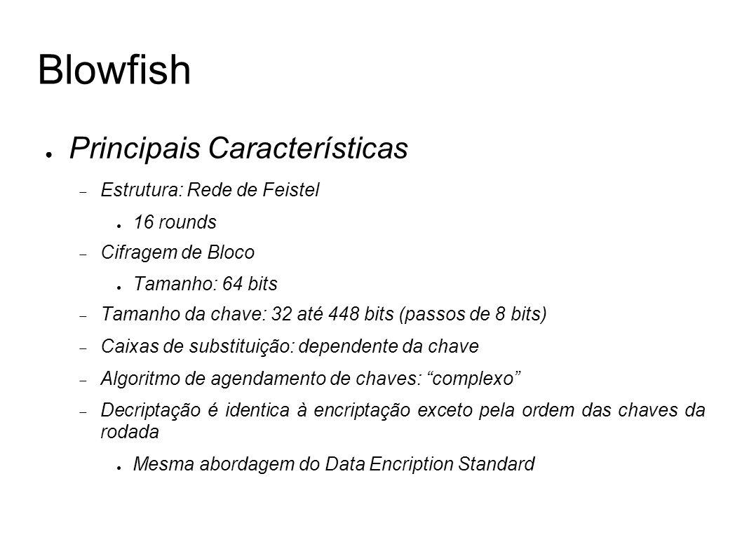 Blowfish Principais Características Estrutura: Rede de Feistel 16 rounds Cifragem de Bloco Tamanho: 64 bits Tamanho da chave: 32 até 448 bits (passos