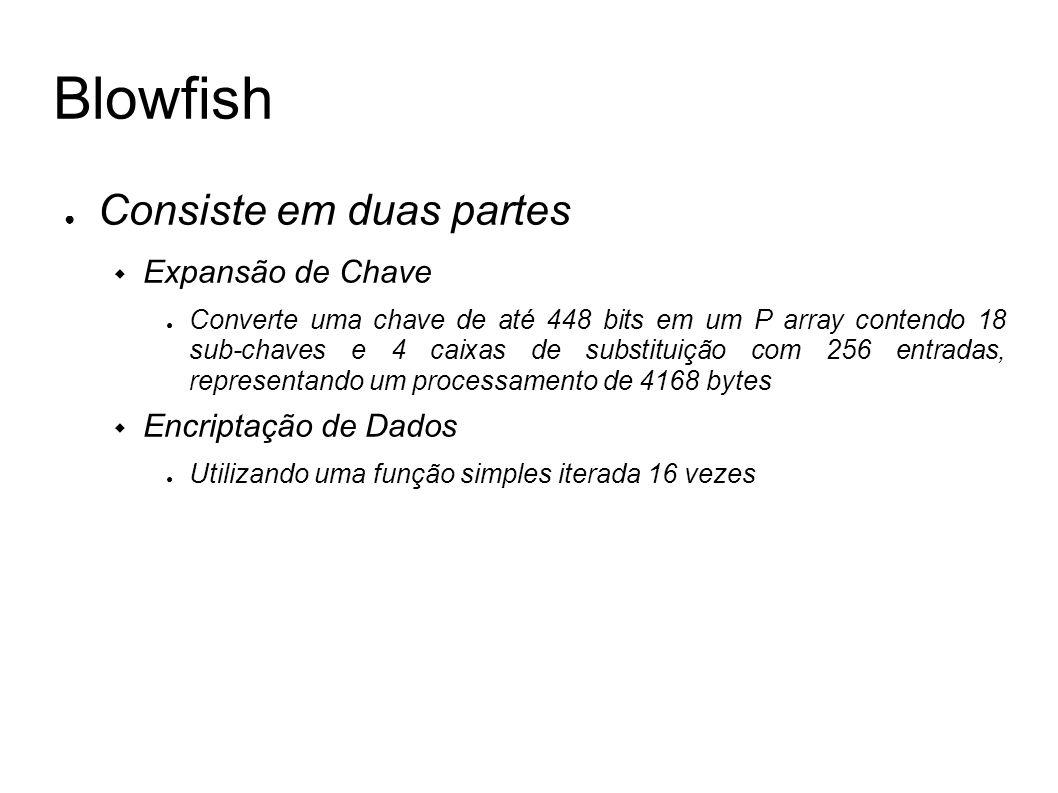 Blowfish Consiste em duas partes Expansão de Chave Converte uma chave de até 448 bits em um P array contendo 18 sub-chaves e 4 caixas de substituição