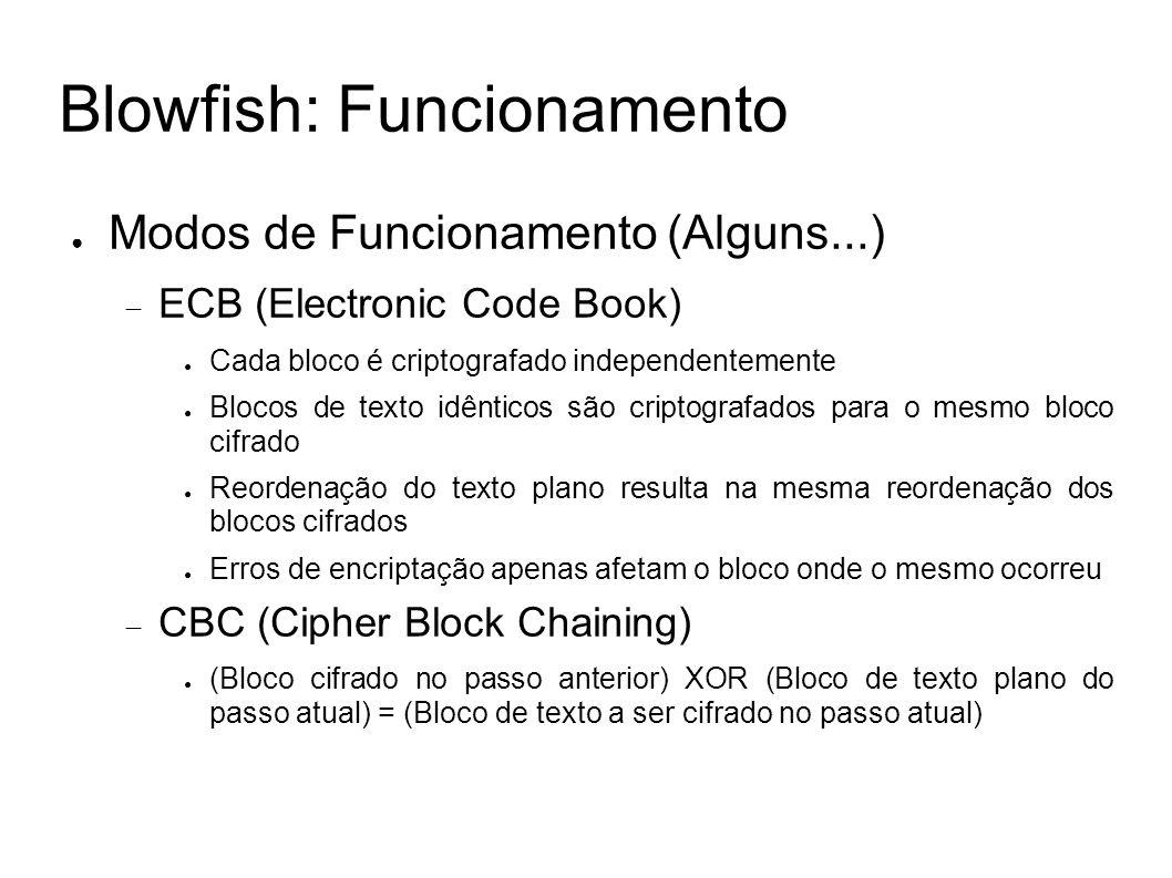 Blowfish: Funcionamento Modos de Funcionamento (Alguns...) ECB (Electronic Code Book) Cada bloco é criptografado independentemente Blocos de texto idê