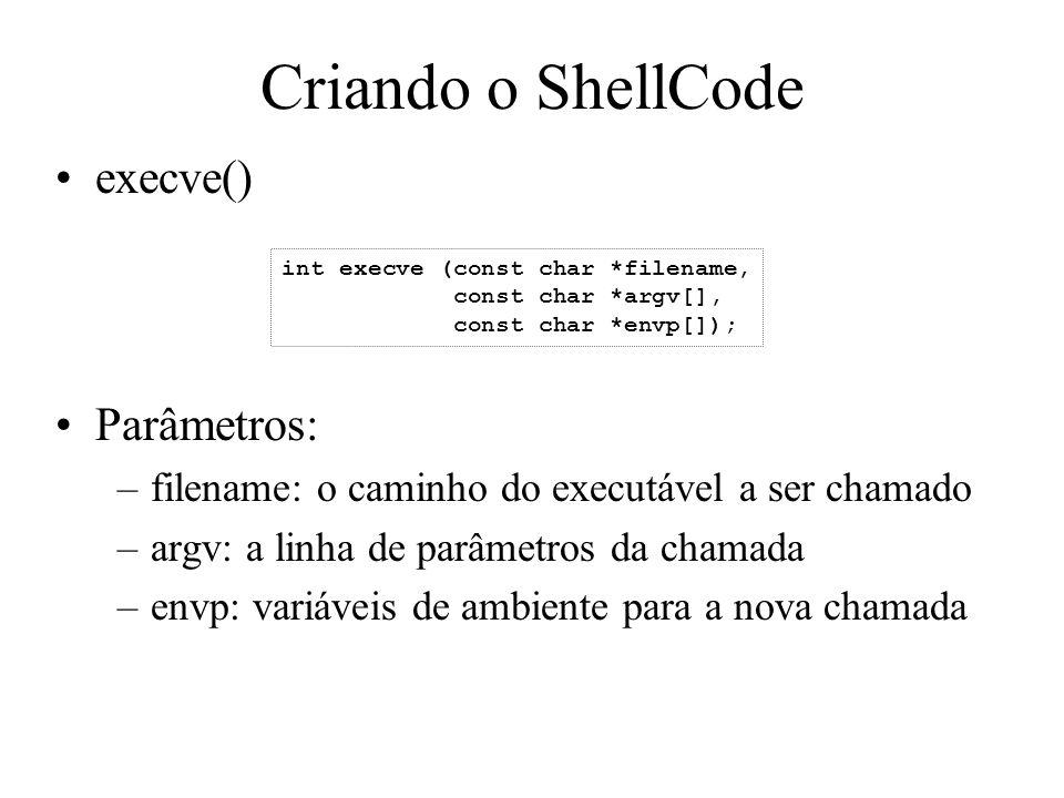 Criando o ShellCode execve() Parâmetros: –filename: o caminho do executável a ser chamado –argv: a linha de parâmetros da chamada –envp: variáveis de