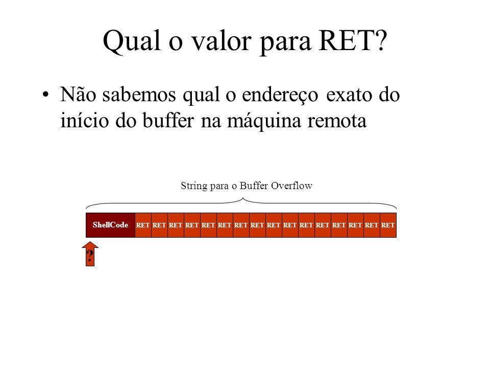 Qual o valor para RET? Não sabemos qual o endereço exato do início do buffer na máquina remota String para o Buffer Overflow RET ShellCode ?
