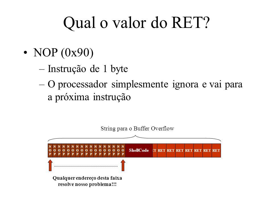 Qual o valor do RET? NOP (0x90) –Instrução de 1 byte –O processador simplesmente ignora e vai para a próxima instrução String para o Buffer Overflow R