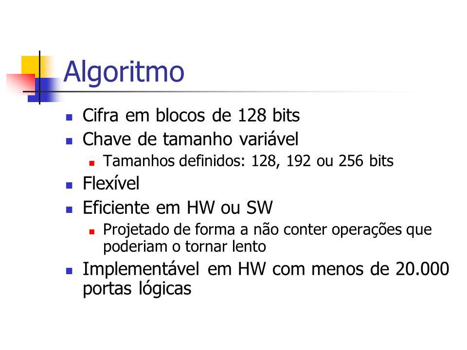 Algoritmo Cifra em blocos de 128 bits Chave de tamanho variável Tamanhos definidos: 128, 192 ou 256 bits Flexível Eficiente em HW ou SW Projetado de f