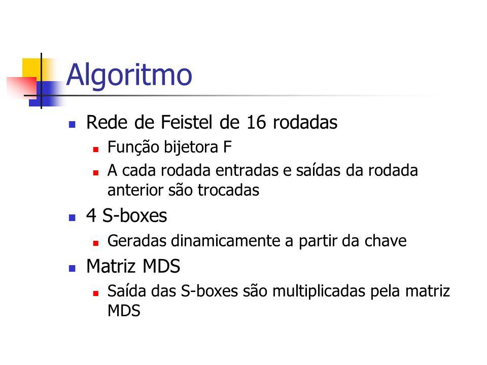 Algoritmo Rede de Feistel de 16 rodadas Função bijetora F A cada rodada entradas e saídas da rodada anterior são trocadas 4 S-boxes Geradas dinamicame
