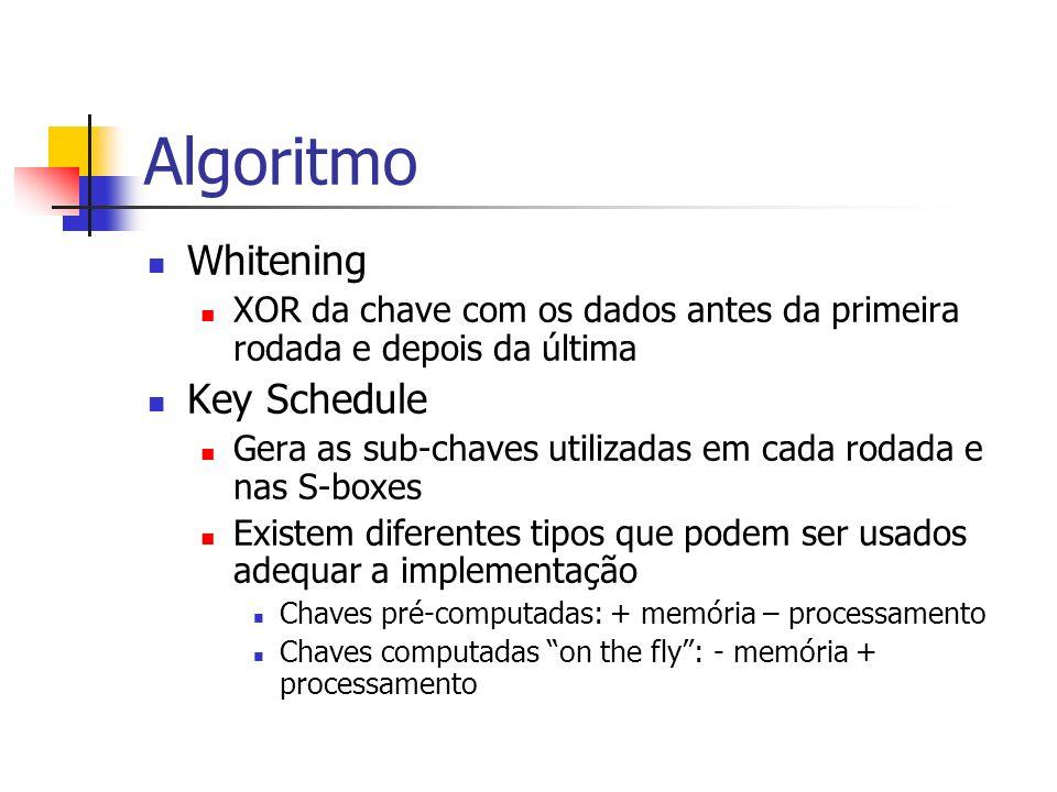 Algoritmo Whitening XOR da chave com os dados antes da primeira rodada e depois da última Key Schedule Gera as sub-chaves utilizadas em cada rodada e