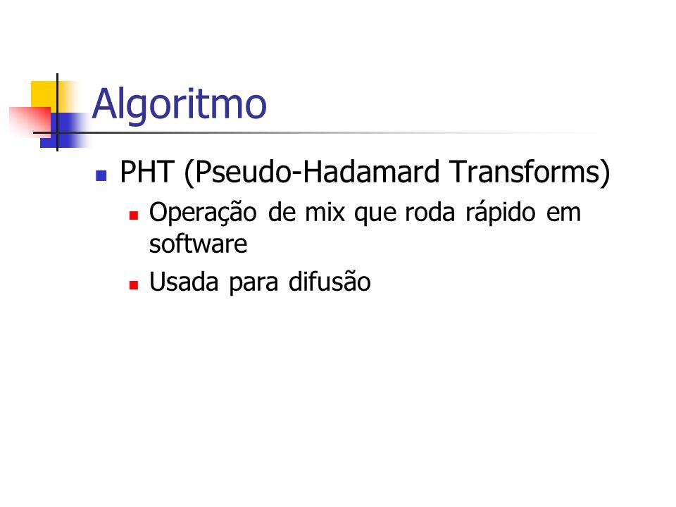 Algoritmo PHT (Pseudo-Hadamard Transforms) Operação de mix que roda rápido em software Usada para difusão