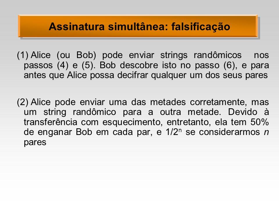 Assinatura simultânea: falsificação (1)Alice (ou Bob) pode enviar strings randômicos nos passos (4) e (5). Bob descobre isto no passo (6), e para ante