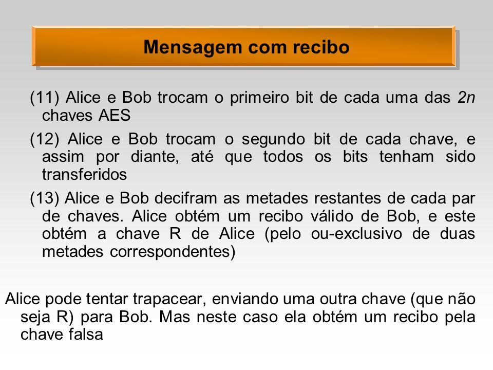 Mensagem com recibo (11) Alice e Bob trocam o primeiro bit de cada uma das 2n chaves AES (12) Alice e Bob trocam o segundo bit de cada chave, e assim por diante, até que todos os bits tenham sido transferidos (13) Alice e Bob decifram as metades restantes de cada par de chaves.