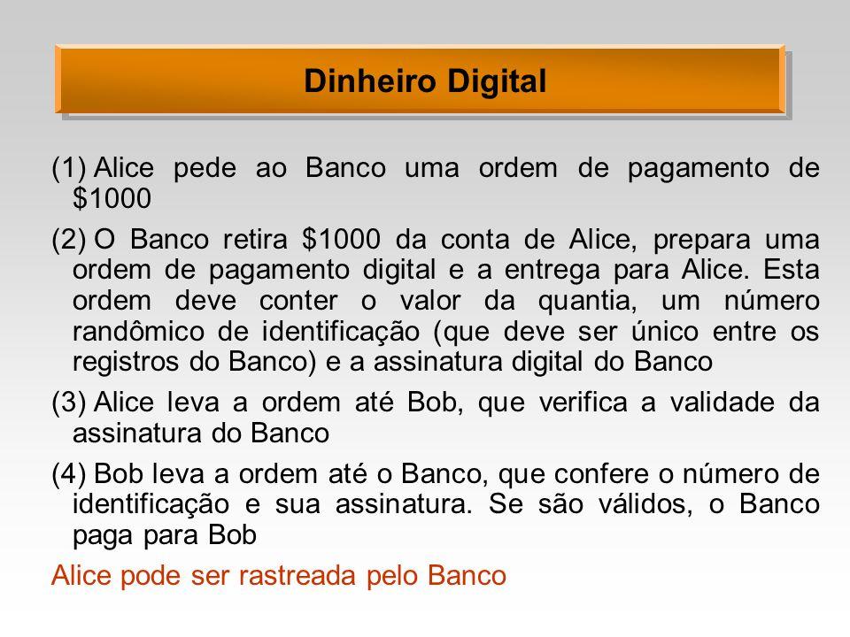 Dinheiro Digital (1)Alice pede ao Banco uma ordem de pagamento de $1000 (2)O Banco retira $1000 da conta de Alice, prepara uma ordem de pagamento digital e a entrega para Alice.