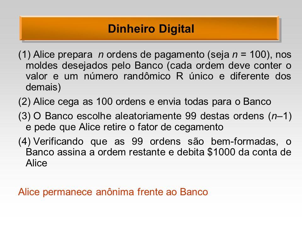 Dinheiro Digital (1)Alice prepara n ordens de pagamento (seja n = 100), nos moldes desejados pelo Banco (cada ordem deve conter o valor e um número ra