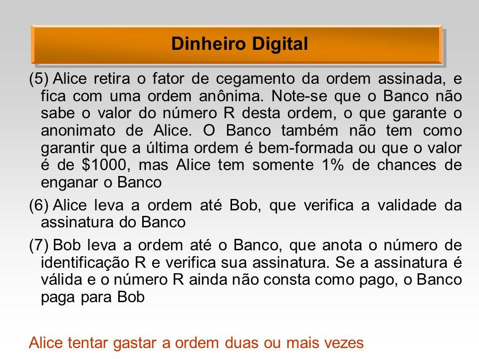 Dinheiro Digital (5)Alice retira o fator de cegamento da ordem assinada, e fica com uma ordem anônima. Note-se que o Banco não sabe o valor do número