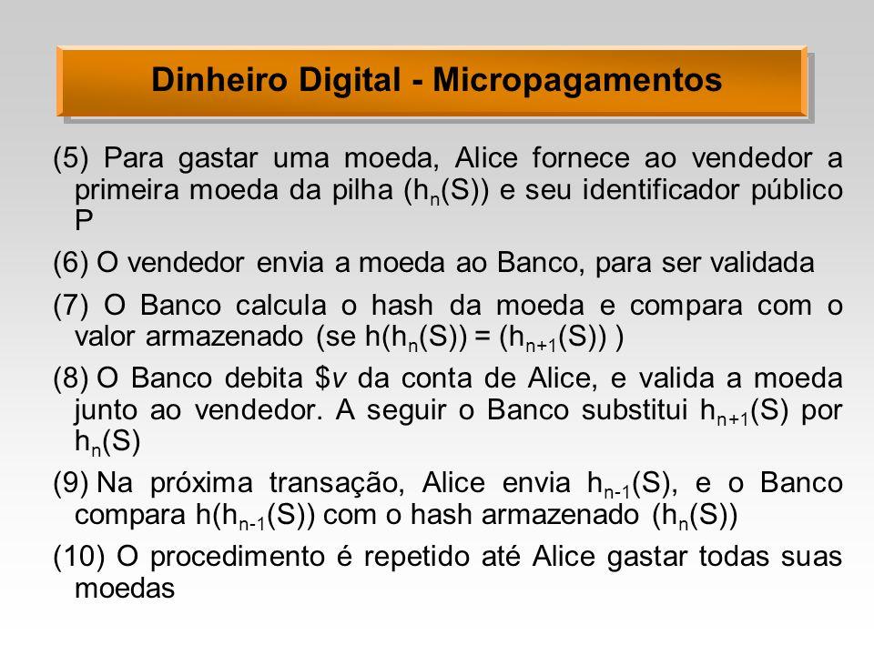 Dinheiro Digital - Micropagamentos (5) Para gastar uma moeda, Alice fornece ao vendedor a primeira moeda da pilha (h n (S)) e seu identificador público P (6) O vendedor envia a moeda ao Banco, para ser validada (7) O Banco calcula o hash da moeda e compara com o valor armazenado (se h(h n (S)) = (h n+1 (S)) ) (8)O Banco debita $v da conta de Alice, e valida a moeda junto ao vendedor.