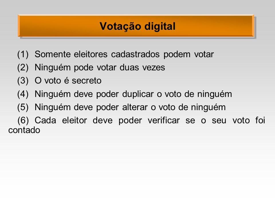 Votação digital (1)Somente eleitores cadastrados podem votar (2) Ninguém pode votar duas vezes (3)O voto é secreto (4)Ninguém deve poder duplicar o voto de ninguém (5)Ninguém deve poder alterar o voto de ninguém (6) Cada eleitor deve poder verificar se o seu voto foi contado