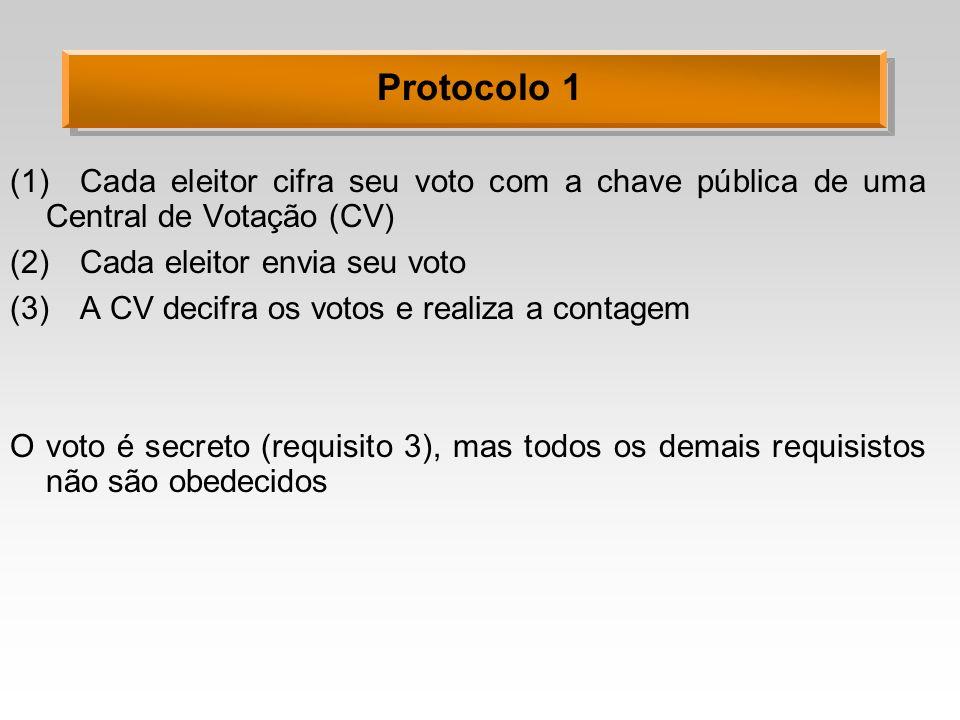 Protocolo 1 (1)Cada eleitor cifra seu voto com a chave pública de uma Central de Votação (CV) (2)Cada eleitor envia seu voto (3)A CV decifra os votos e realiza a contagem O voto é secreto (requisito 3), mas todos os demais requisistos não são obedecidos