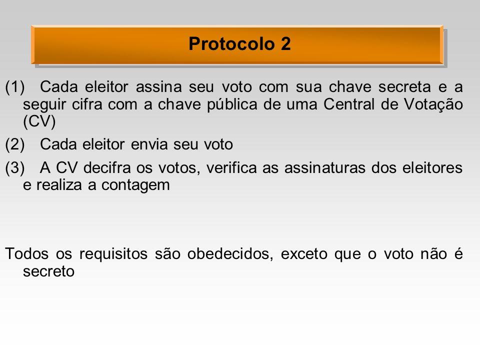 Protocolo 2 (1)Cada eleitor assina seu voto com sua chave secreta e a seguir cifra com a chave pública de uma Central de Votação (CV) (2)Cada eleitor envia seu voto (3)A CV decifra os votos, verifica as assinaturas dos eleitores e realiza a contagem Todos os requisitos são obedecidos, exceto que o voto não é secreto